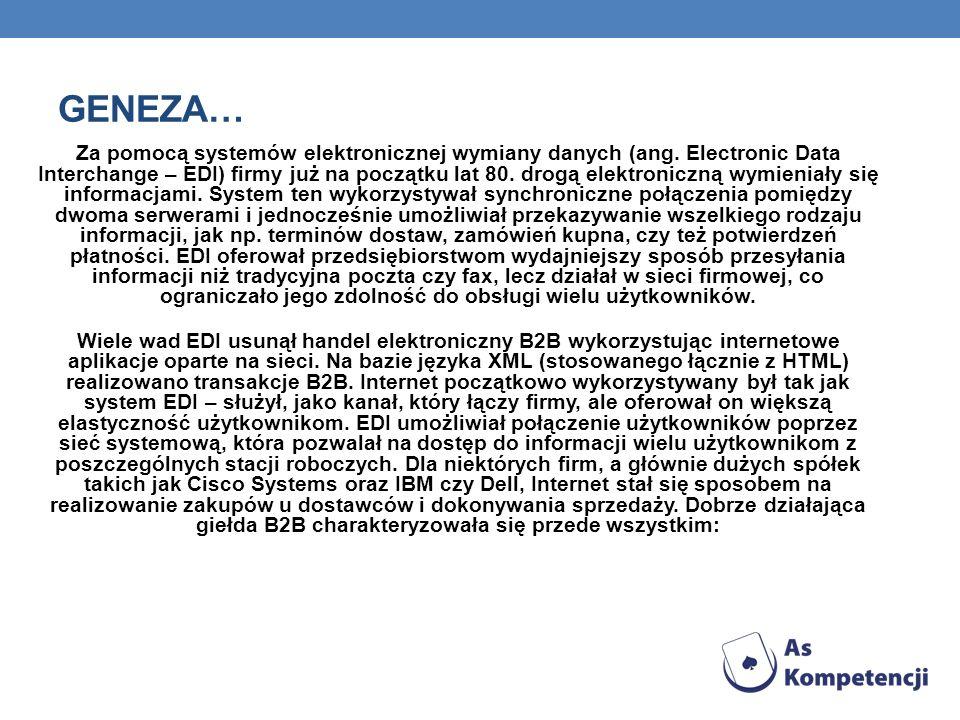 GENEZA… Za pomocą systemów elektronicznej wymiany danych (ang. Electronic Data Interchange – EDI) firmy już na początku lat 80. drogą elektroniczną wy