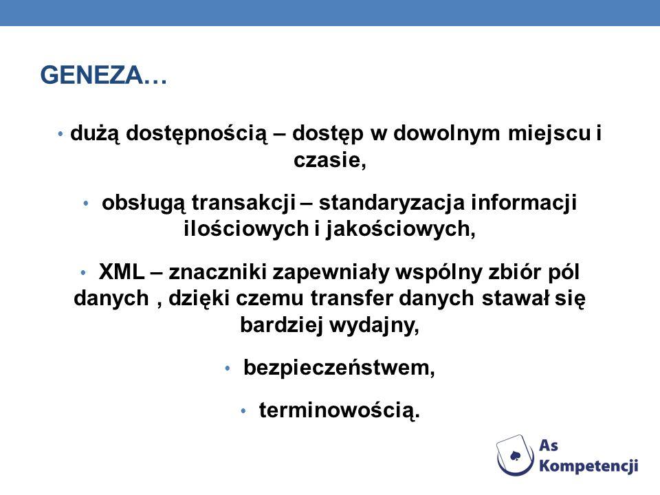 AUKRO.CZ Aukro.cz obecnie jest największą platformą handlową online w Republice Czeskiej.