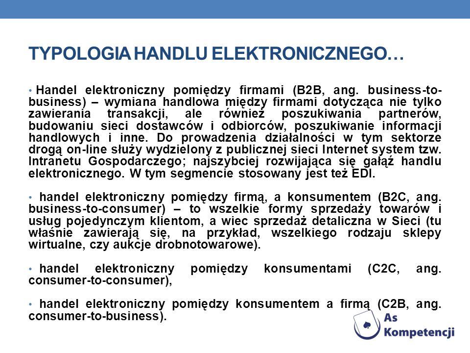 TYPOLOGIA HANDLU ELEKTRONICZNEGO… Handel elektroniczny pomiędzy firmami (B2B, ang. business-to- business) – wymiana handlowa między firmami dotycząca