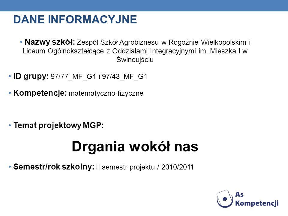 DANE INFORMACYJNE Nazwy szkół: Zespół Szkół Agrobiznesu w Rogoźnie Wielkopolskim i Liceum Ogólnokształcące z Oddziałami Integracyjnymi im.