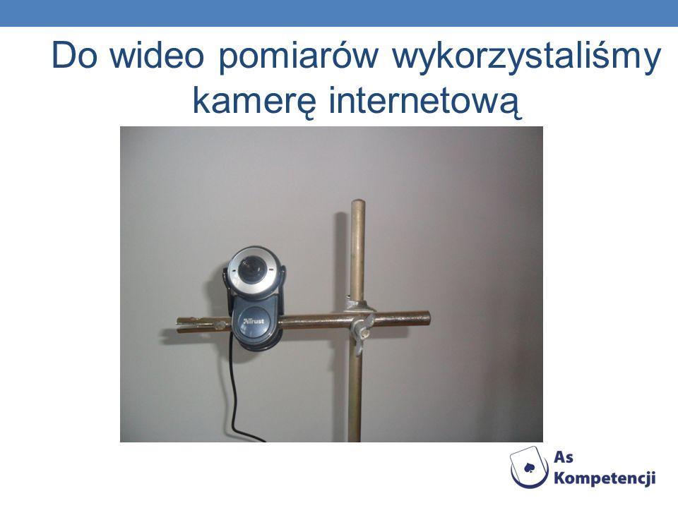 Do wideo pomiarów wykorzystaliśmy kamerę internetową