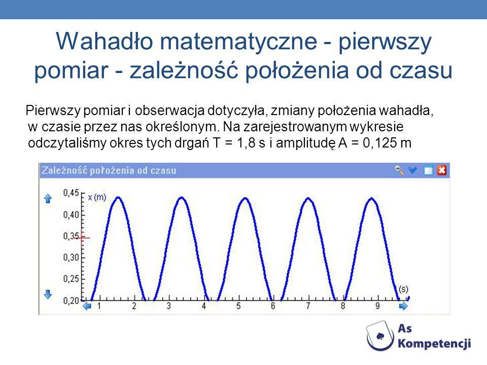 Wahadło matematyczne - pierwszy pomiar - zależność położenia od czasu Pierwszy pomiar i obserwacja dotyczyła, zmiany położenia wahadła, w czasie przez