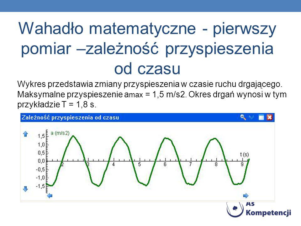 Wahadło matematyczne - pierwszy pomiar –zależność przyspieszenia od czasu Wykres przedstawia zmiany przyspieszenia w czasie ruchu drgającego. Maksymal