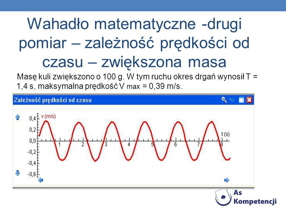 Wahadło matematyczne -drugi pomiar – zależność prędkości od czasu – zwiększona masa Masę kuli zwiększono o 100 g. W tym ruchu okres drgań wynosił T =