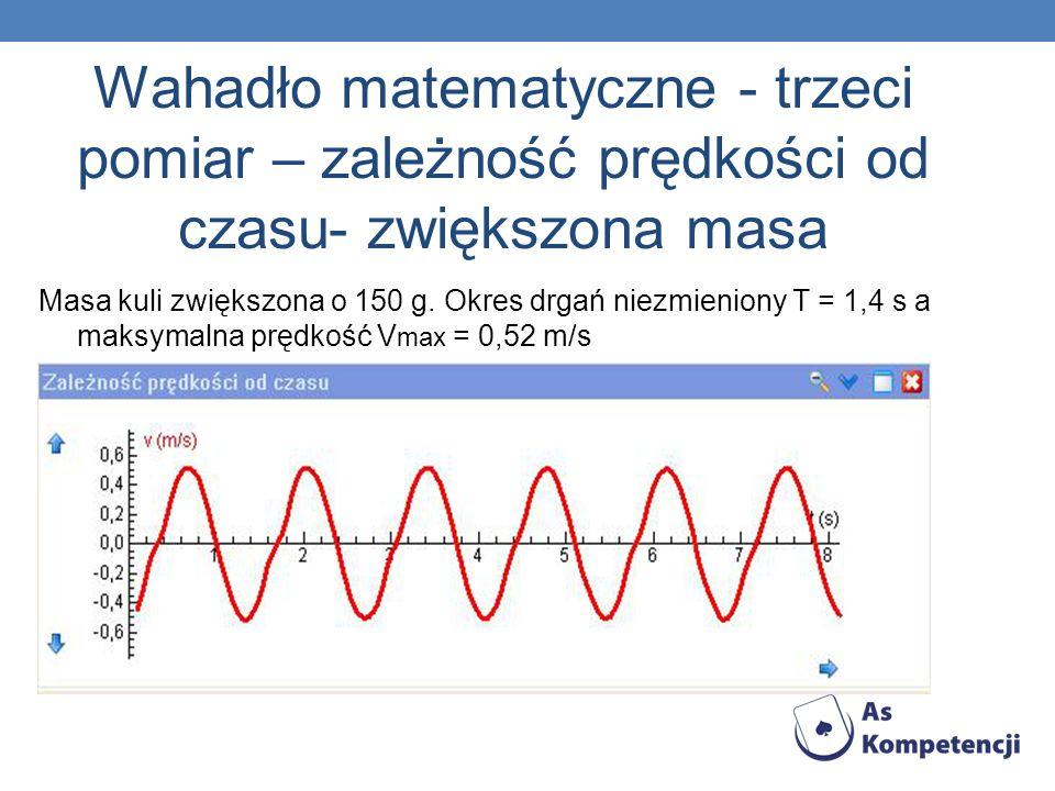 Wahadło matematyczne - trzeci pomiar – zależność prędkości od czasu- zwiększona masa Masa kuli zwiększona o 150 g. Okres drgań niezmieniony T = 1,4 s