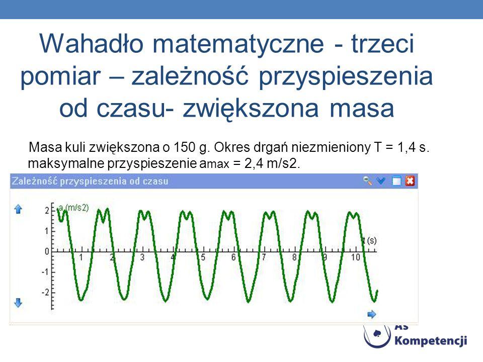 Wahadło matematyczne - trzeci pomiar – zależność przyspieszenia od czasu- zwiększona masa Masa kuli zwiększona o 150 g. Okres drgań niezmieniony T = 1