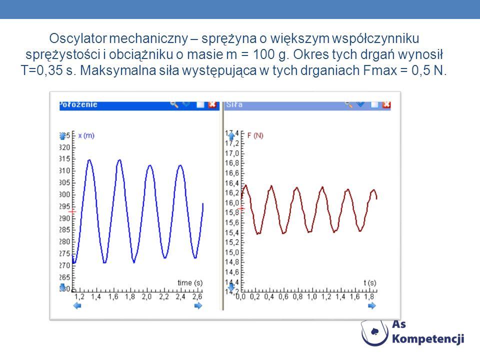 Oscylator mechaniczny – sprężyna o większym współczynniku sprężystości i obciążniku o masie m = 100 g. Okres tych drgań wynosił T=0,35 s. Maksymalna s