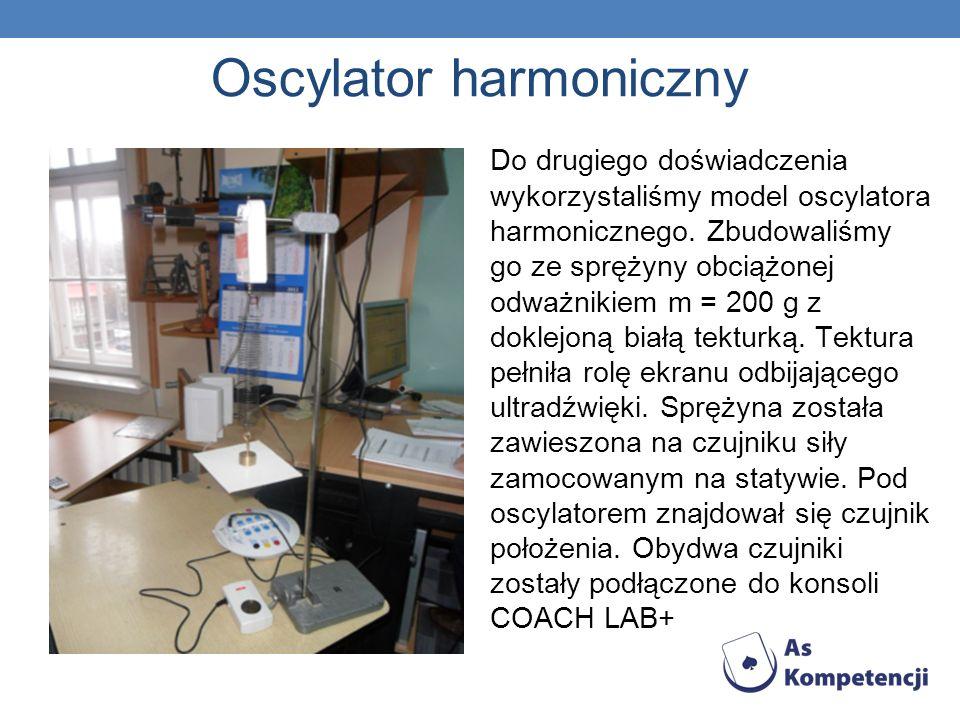 Oscylator harmoniczny Do drugiego doświadczenia wykorzystaliśmy model oscylatora harmonicznego. Zbudowaliśmy go ze sprężyny obciążonej odważnikiem m =