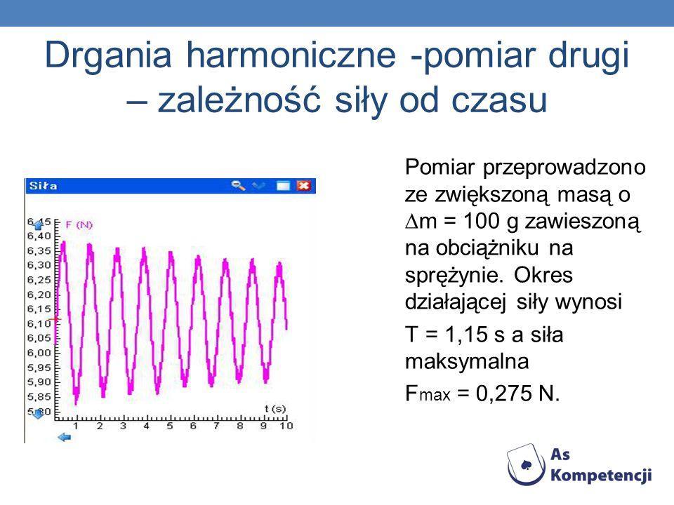 Drgania harmoniczne -pomiar drugi – zależność siły od czasu Pomiar przeprowadzono ze zwiększoną masą o m = 100 g zawieszoną na obciążniku na sprężynie