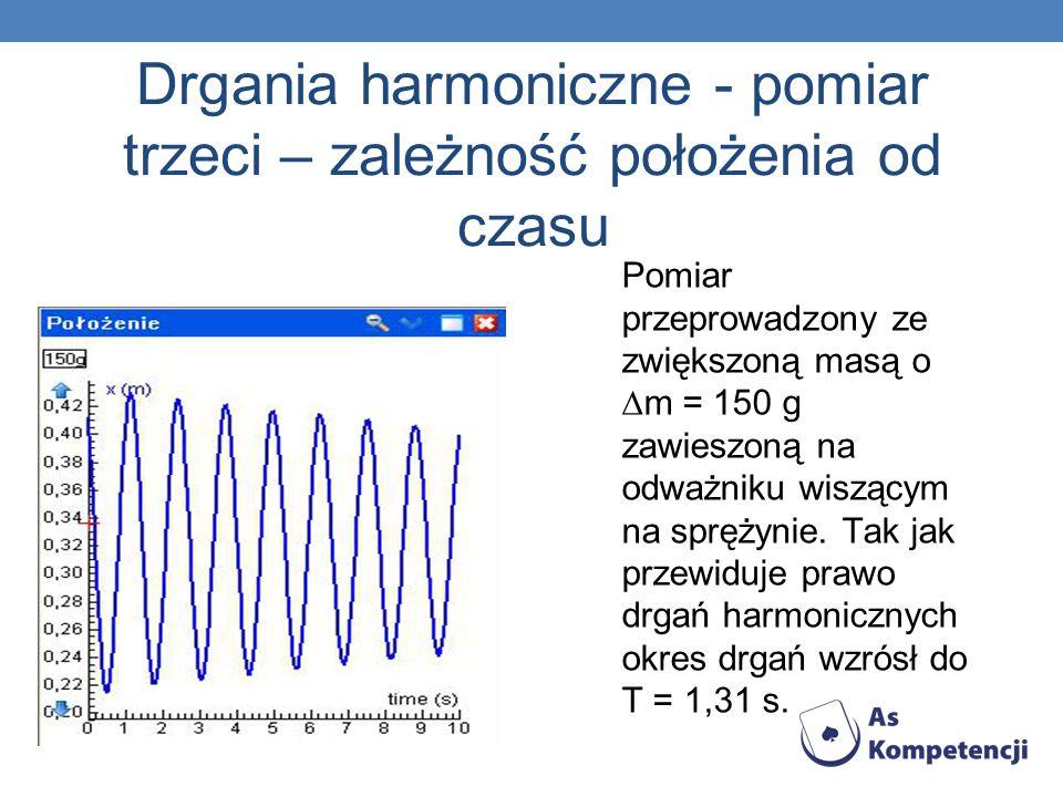 Drgania harmoniczne - pomiar trzeci – zależność położenia od czasu Pomiar przeprowadzony ze zwiększoną masą o m = 150 g zawieszoną na odważniku wiszącym na sprężynie.
