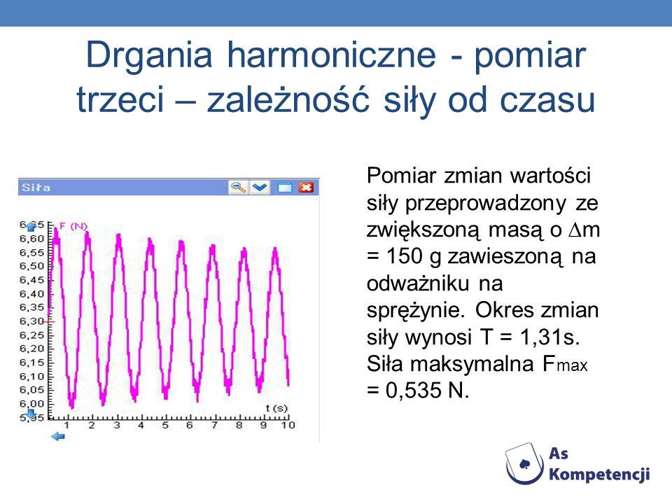 Drgania harmoniczne - pomiar trzeci – zależność siły od czasu Pomiar zmian wartości siły przeprowadzony ze zwiększoną masą o m = 150 g zawieszoną na odważniku na sprężynie.