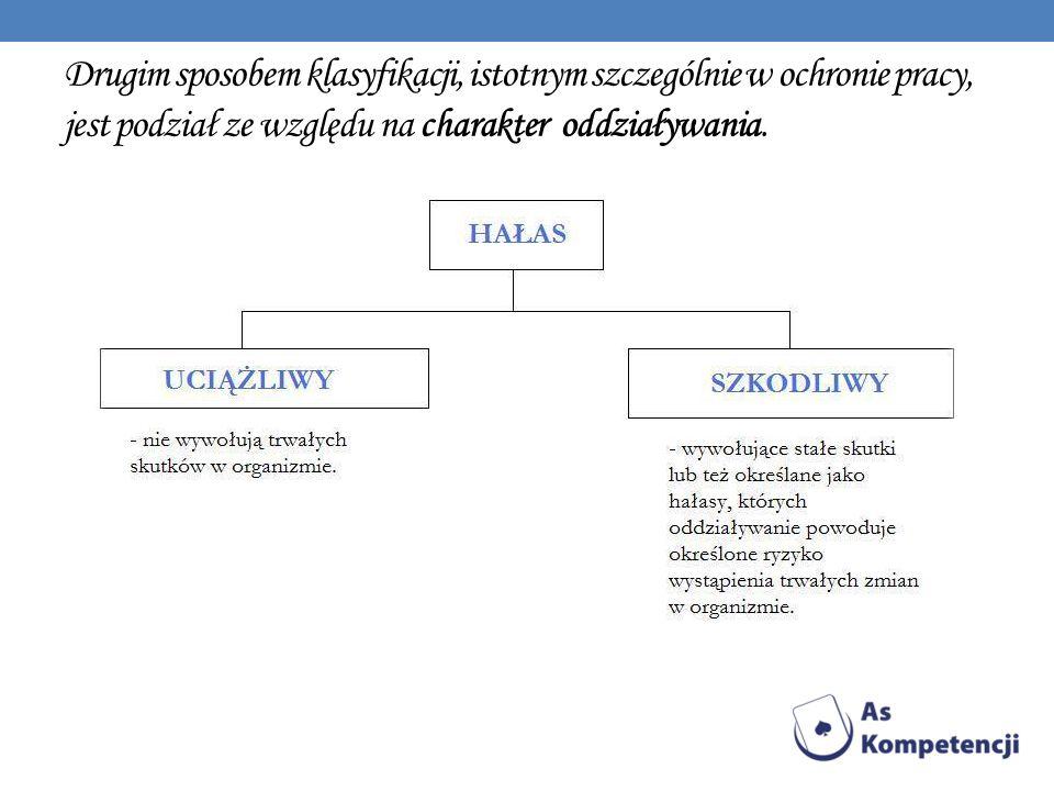 Drugim sposobem klasyfikacji, istotnym szczególnie w ochronie pracy, jest podział ze względu na charakter oddziaływania.