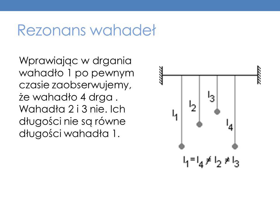 Rezonans wahadeł Wprawiając w drgania wahadło 1 po pewnym czasie zaobserwujemy, że wahadło 4 drga. Wahadła 2 i 3 nie. Ich długości nie są równe długoś