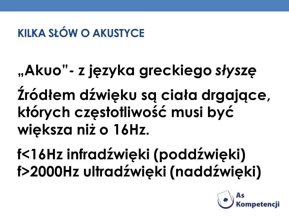 KILKA SŁÓW O AKUSTYCE Akuo- z języka greckiego słyszę Źródłem dźwięku są ciała drgające, których częstotliwość musi być większa niż o 16Hz. f 2000Hz u
