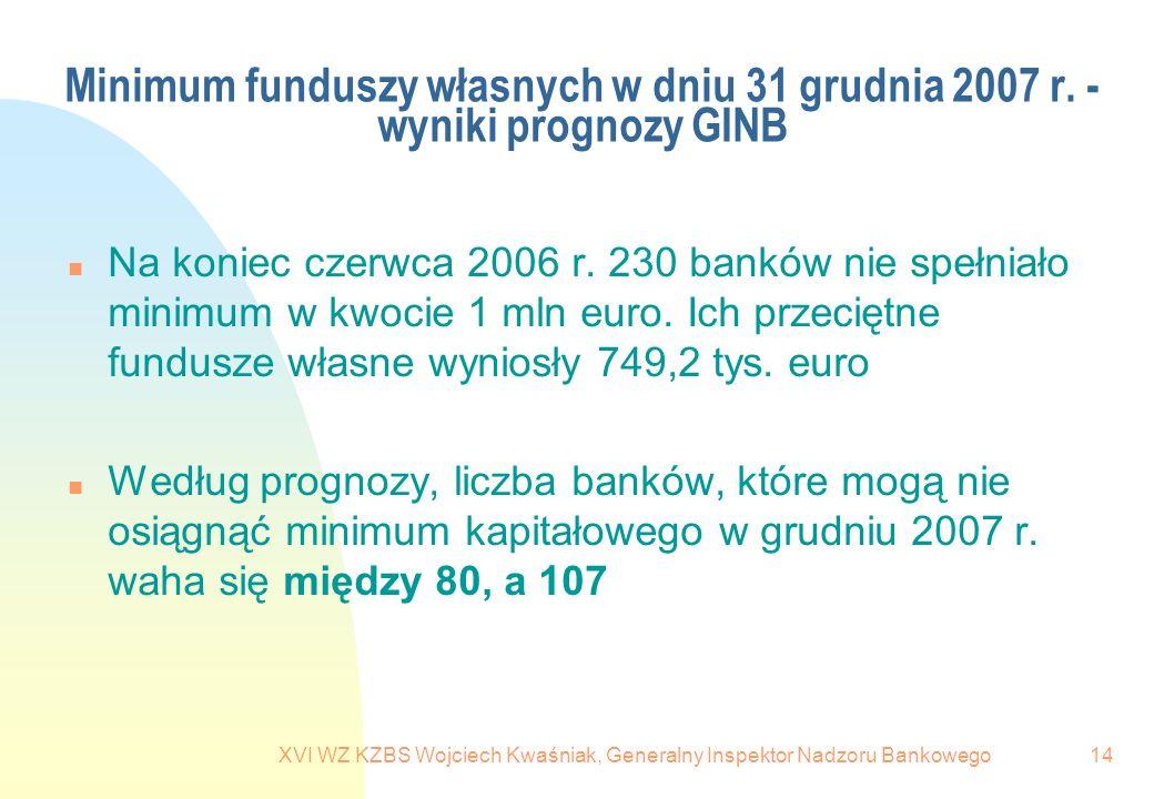 XVI WZ KZBS Wojciech Kwaśniak, Generalny Inspektor Nadzoru Bankowego14 Minimum funduszy własnych w dniu 31 grudnia 2007 r. - wyniki prognozy GINB n Na