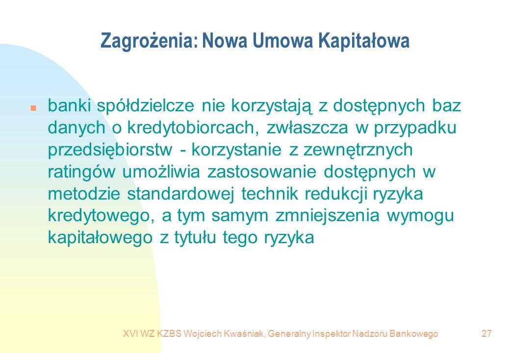 XVI WZ KZBS Wojciech Kwaśniak, Generalny Inspektor Nadzoru Bankowego27 Zagrożenia: Nowa Umowa Kapitałowa n banki spółdzielcze nie korzystają z dostępn