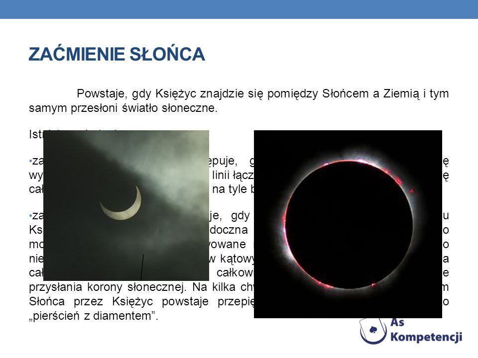 ZAĆMIENIE SŁOŃCA Powstaje, gdy Księżyc znajdzie się pomiędzy Słońcem a Ziemią i tym samym przesłoni światło słoneczne. Istnieją zaćmienia: zaćmienie c