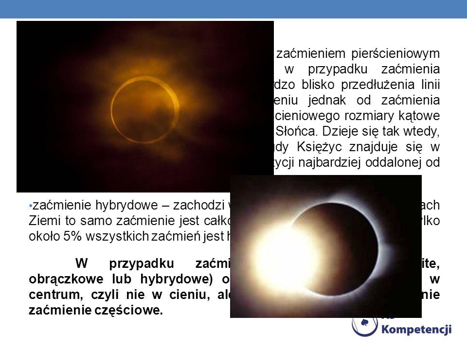 zaćmienie obrączkowe – zwane również zaćmieniem pierścieniowym występuje wtedy, gdy, podobnie jak w przypadku zaćmienia całkowitego, obserwator znajdu