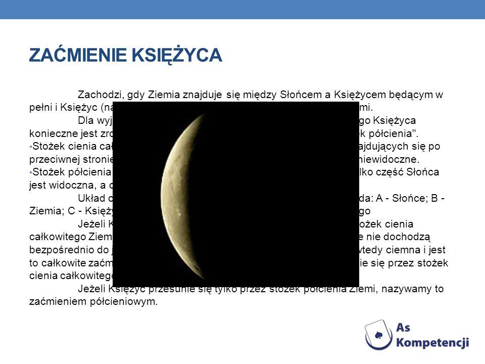 ZAĆMIENIE KSIĘŻYCA Zachodzi, gdy Ziemia znajduje się między Słońcem a Księżycem będącym w pełni i Księżyc (naturalny satelita Ziemi)