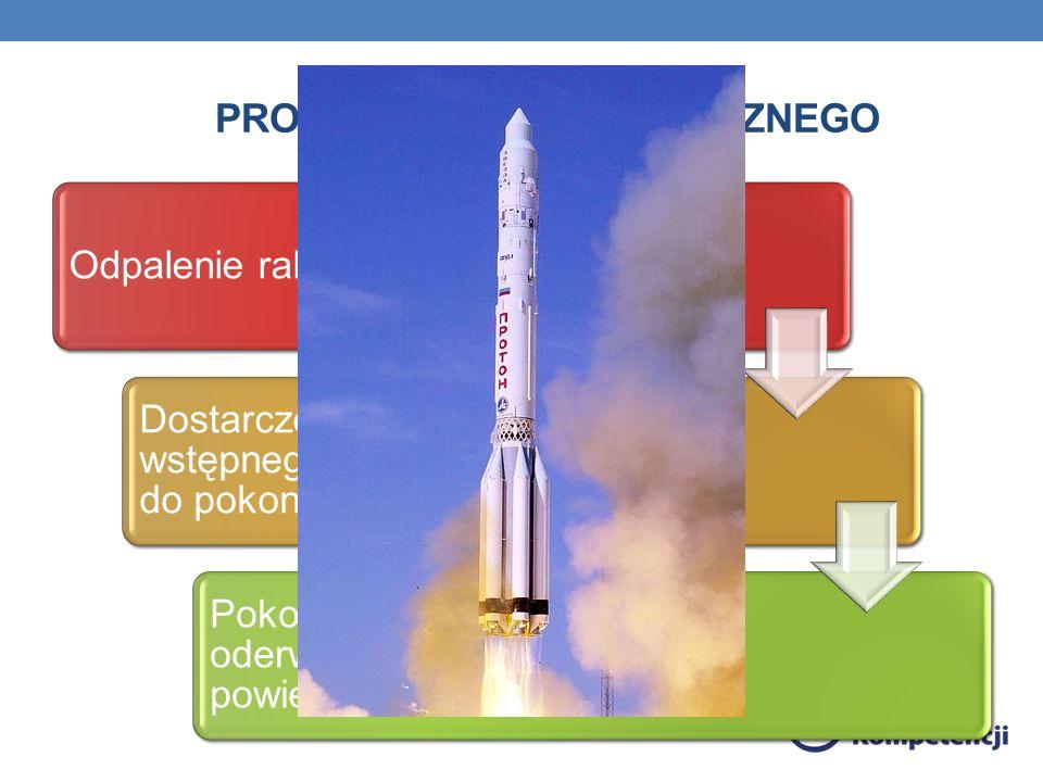 PROCEDURA LOTU KOSMICZNEGO Odpalenie rakiety nośnej Dostarczenie przez rakietę nośną wstępnego ciągu, potrzebnego do pokonania siły ciężkości Pokonani