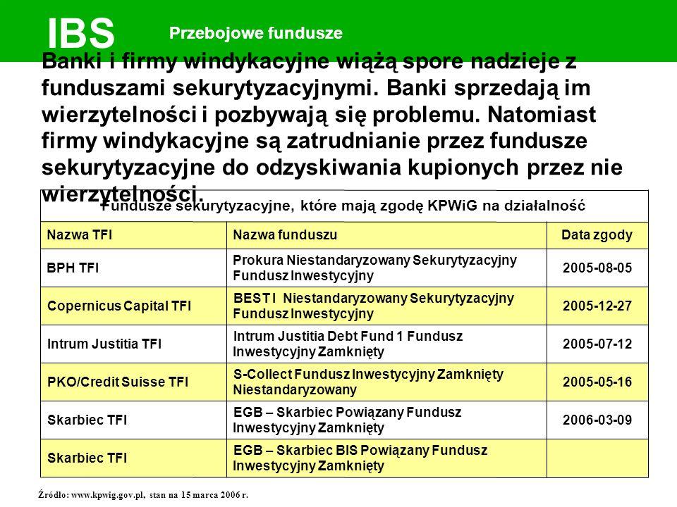 IBS Przebojowe fundusze Banki i firmy windykacyjne wiążą spore nadzieje z funduszami sekurytyzacyjnymi. Banki sprzedają im wierzytelności i pozbywają