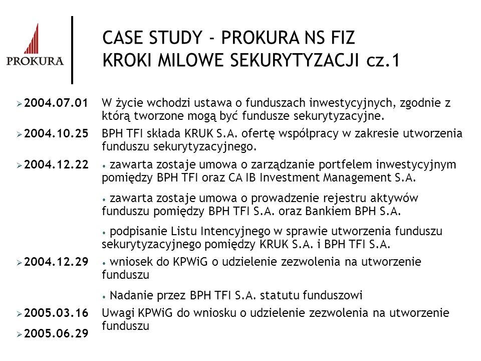 CASE STUDY - PROKURA NS FIZ KROKI MILOWE SEKURYTYZACJI cz.1 2004.07.01W życie wchodzi ustawa o funduszach inwestycyjnych, zgodnie z którą tworzone mog