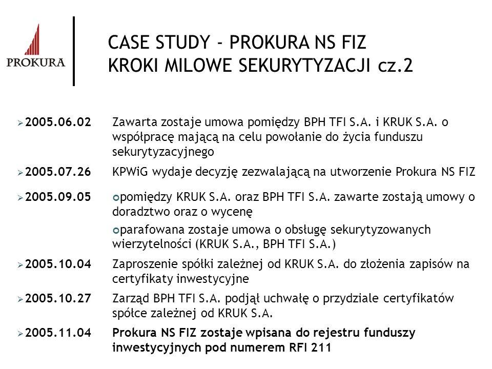2005.06.02Zawarta zostaje umowa pomiędzy BPH TFI S.A. i KRUK S.A. o współpracę mającą na celu powołanie do życia funduszu sekurytyzacyjnego 2005.07.26