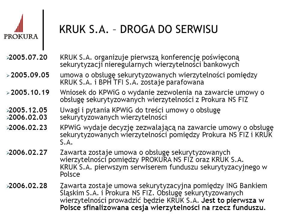 KRUK S.A. – DROGA DO SERWISU 2005.07.20KRUK S.A. organizuje pierwszą konferencję poświęconą sekurytyzacji nieregularnych wierzytelności bankowych 2005