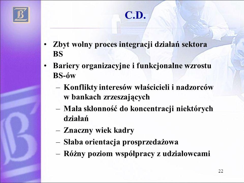 22 Zbyt wolny proces integracji działań sektora BS Bariery organizacyjne i funkcjonalne wzrostu BS-ów –Konflikty interesów właścicieli i nadzorców w b