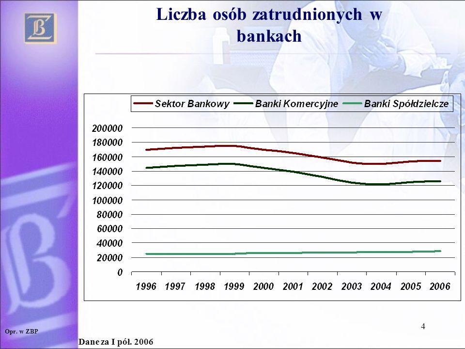 4 Liczba osób zatrudnionych w bankach Opr. w ZBP Dane za I pół. 2006