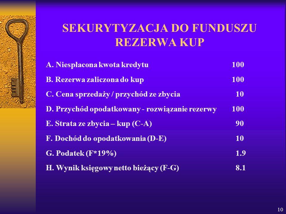 10 SEKURYTYZACJA DO FUNDUSZU REZERWA KUP A. Niespłacona kwota kredytu100 B. Rezerwa zaliczona do kup100 C. Cena sprzedaży / przychód ze zbycia 10 D. P