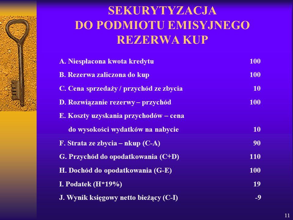 11 SEKURYTYZACJA DO PODMIOTU EMISYJNEGO REZERWA KUP A.