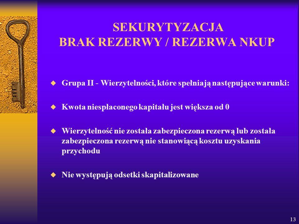 13 SEKURYTYZACJA BRAK REZERWY / REZERWA NKUP Grupa II - Wierzytelności, które spełniają następujące warunki: Kwota niespłaconego kapitału jest większa od 0 Wierzytelność nie została zabezpieczona rezerwą lub została zabezpieczona rezerwą nie stanowiącą kosztu uzyskania przychodu Nie występują odsetki skapitalizowane