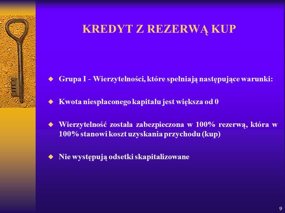 9 KREDYT Z REZERWĄ KUP Grupa I - Wierzytelności, które spełniają następujące warunki: Kwota niespłaconego kapitału jest większa od 0 Wierzytelność zos