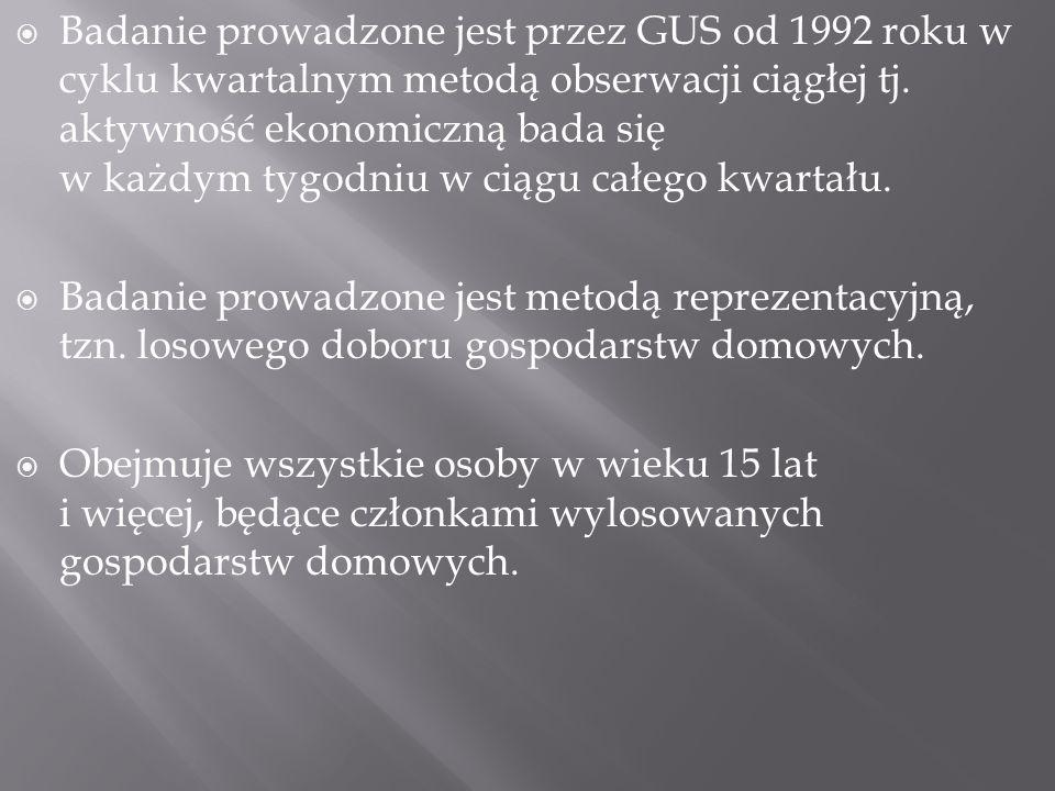Badanie prowadzone jest przez GUS od 1992 roku w cyklu kwartalnym metodą obserwacji ciągłej tj.