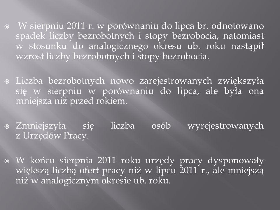W sierpniu 2011 r. w porównaniu do lipca br.