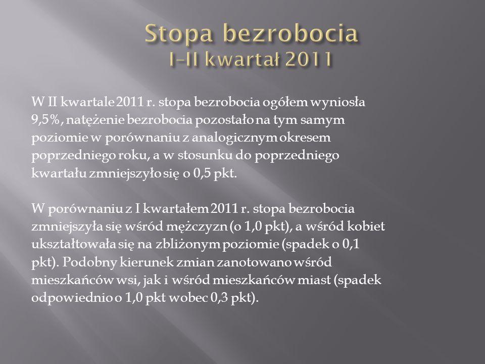 W II kwartale 2011 r.