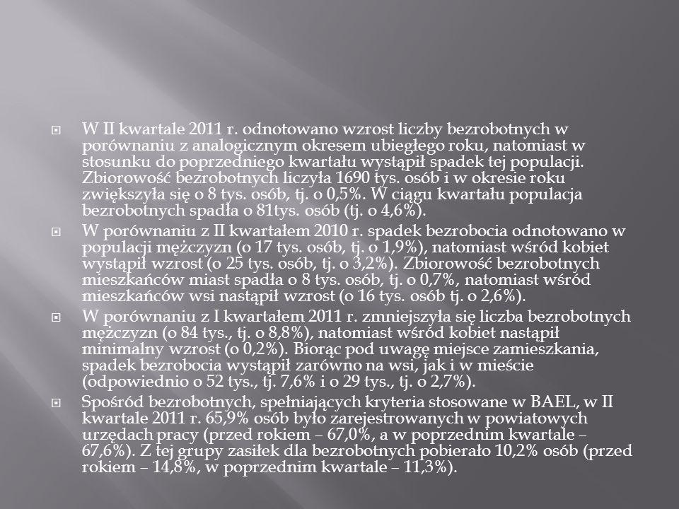 W II kwartale 2011 r. odnotowano wzrost liczby bezrobotnych w porównaniu z analogicznym okresem ubiegłego roku, natomiast w stosunku do poprzedniego k