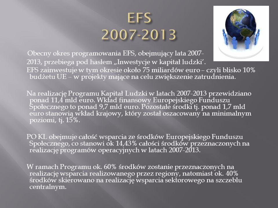 Obecny okres programowania EFS, obejmujący lata 2007- 2013, przebiega pod hasłem Inwestycje w kapitał ludzki. EFS zainwestuje w tym okresie około 75 m