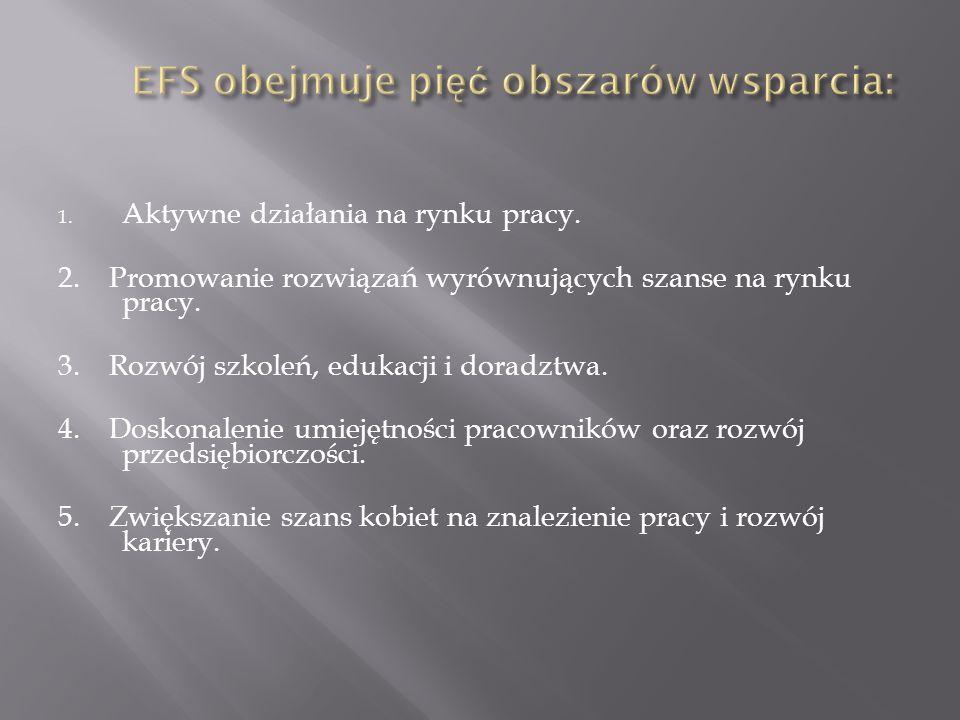 1. Aktywne działania na rynku pracy. 2. Promowanie rozwiązań wyrównujących szanse na rynku pracy.