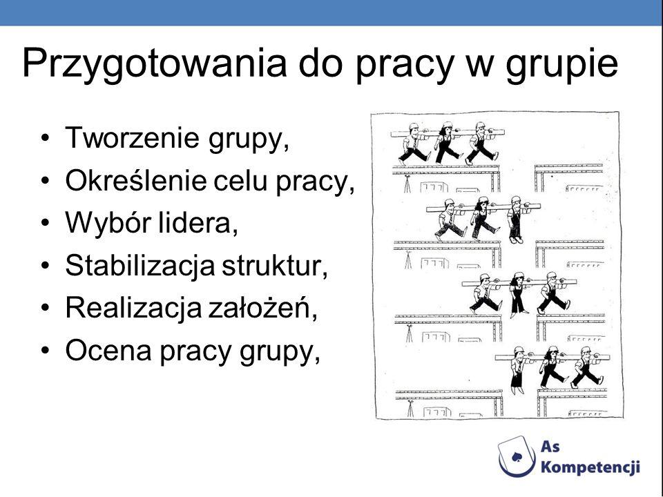 Przygotowania do pracy w grupie Tworzenie grupy, Określenie celu pracy, Wybór lidera, Stabilizacja struktur, Realizacja założeń, Ocena pracy grupy,