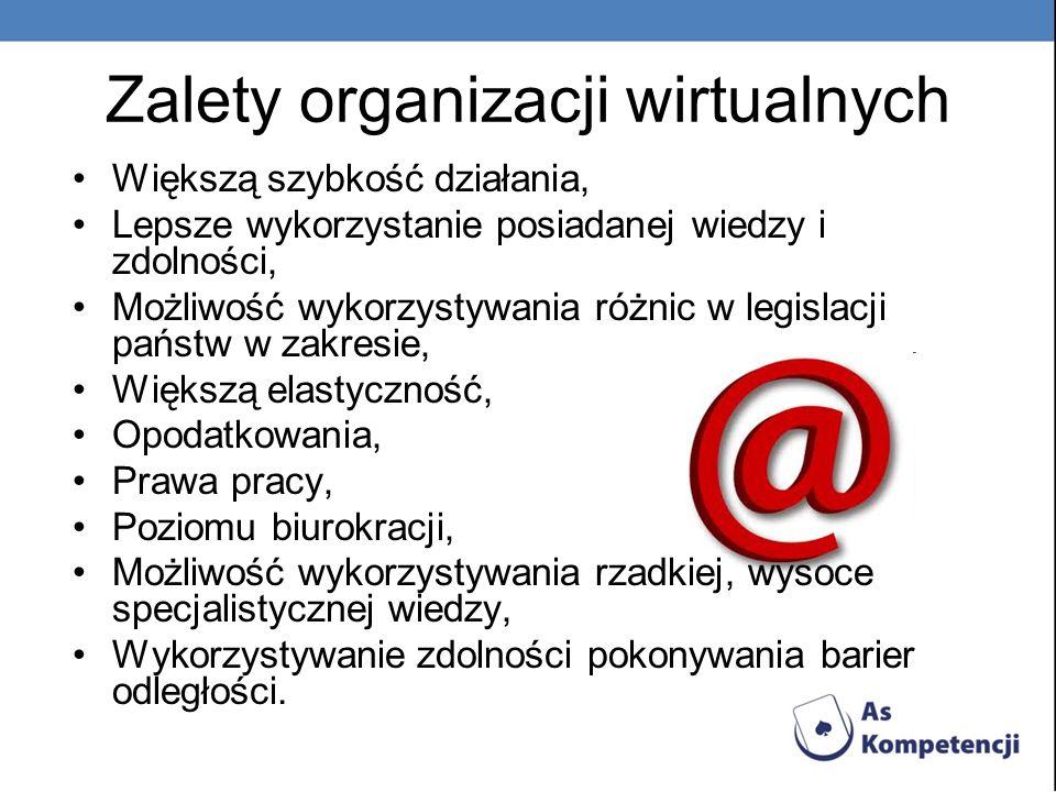 Zalety organizacji wirtualnych Większą szybkość działania, Lepsze wykorzystanie posiadanej wiedzy i zdolności, Możliwość wykorzystywania różnic w legi