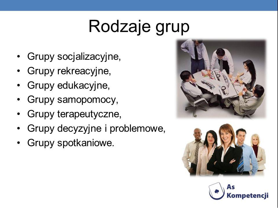 Rodzaje grup Grupy socjalizacyjne, Grupy rekreacyjne, Grupy edukacyjne, Grupy samopomocy, Grupy terapeutyczne, Grupy decyzyjne i problemowe, Grupy spo