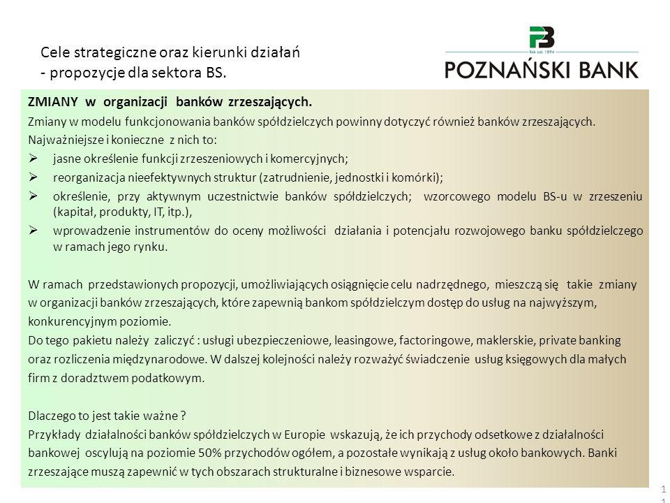 Cele strategiczne oraz kierunki działań - propozycje dla sektora BS. ZMIANY w organizacji banków zrzeszających. Zmiany w modelu funkcjonowania banków