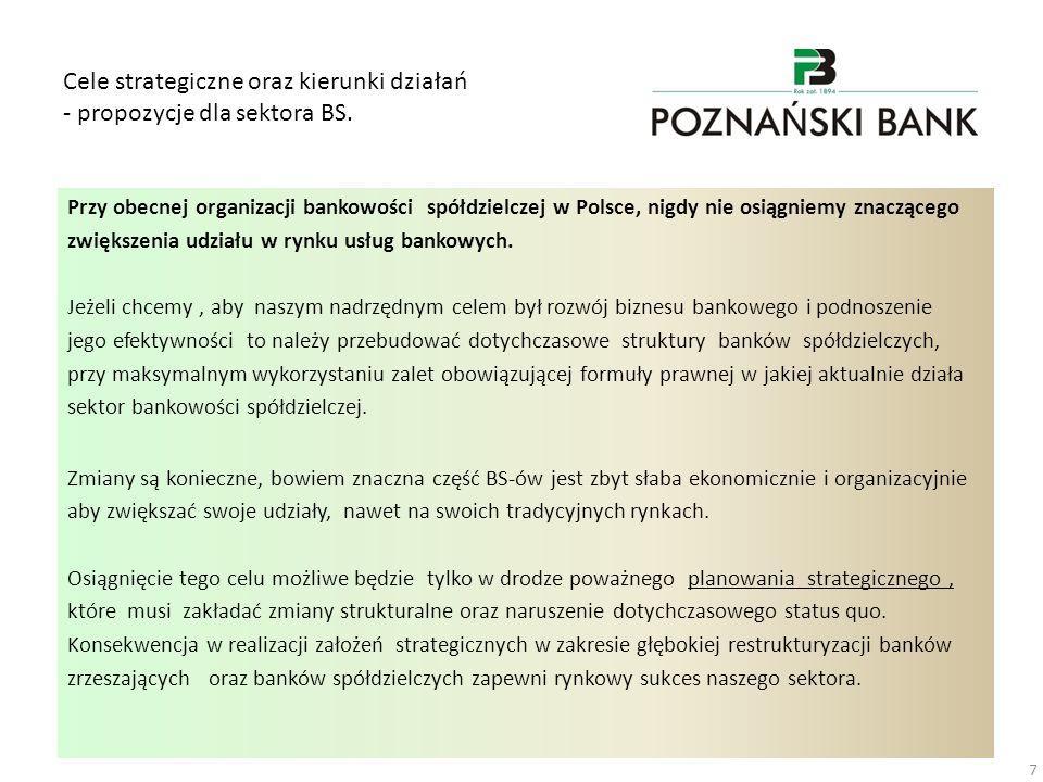 Cele strategiczne oraz kierunki działań - propozycje dla sektora BS. Przy obecnej organizacji bankowości spółdzielczej w Polsce, nigdy nie osiągniemy