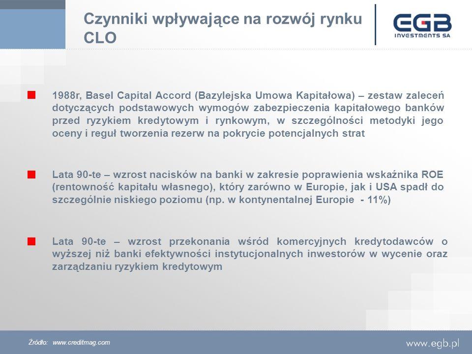 Czynniki wpływające na rozwój rynku CLO 1988r, Basel Capital Accord (Bazylejska Umowa Kapitałowa) – zestaw zaleceń dotyczących podstawowych wymogów za