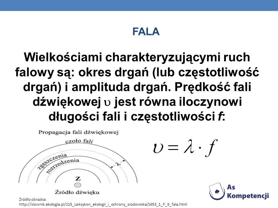 FALA Wielkościami charakteryzującymi ruch falowy są: okres drgań (lub częstotliwość drgań) i amplituda drgań. Prędkość fali dźwiękowej jest równa iloc