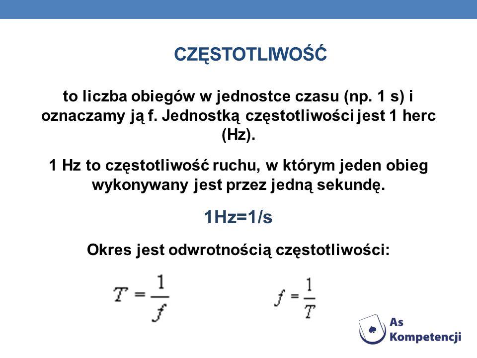 CZĘSTOTLIWOŚĆ to liczba obiegów w jednostce czasu (np. 1 s) i oznaczamy ją f. Jednostką częstotliwości jest 1 herc (Hz). 1 Hz to częstotliwość ruchu,
