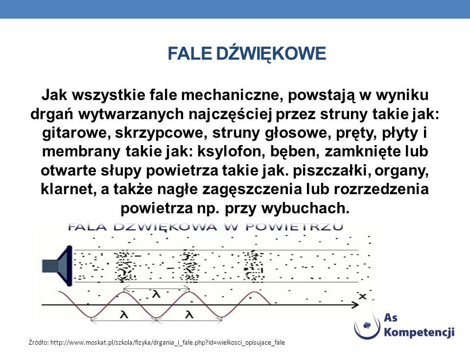 FALE DŹWIĘKOWE Jak wszystkie fale mechaniczne, powstają w wyniku drgań wytwarzanych najczęściej przez struny takie jak: gitarowe, skrzypcowe, struny g
