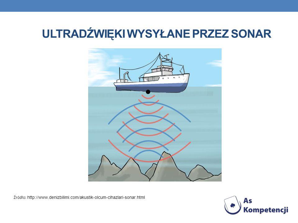 ULTRADŹWIĘKI WYSYŁANE PRZEZ SONAR Źródło: http://www.denizbilimi.com/akustik-olcum-cihazlari-sonar.html